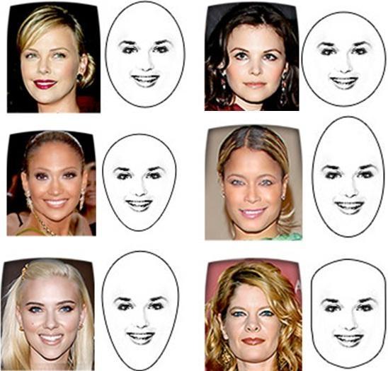 Модная женская прическа на круглое лицо